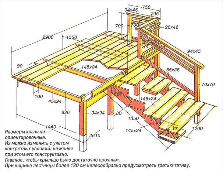 Как сделать проект и построить деревянное крыльцо своими