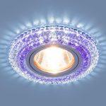 Точечные светодиодные светильники 💡 фото, преимущества и сравнение